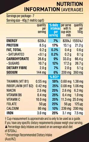 nutrigrain 栄養