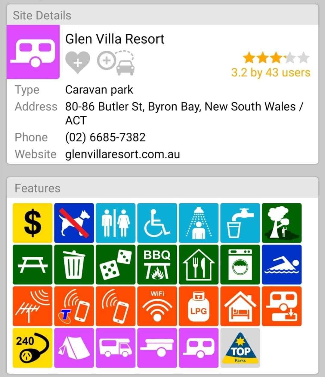Glen Villa Resort